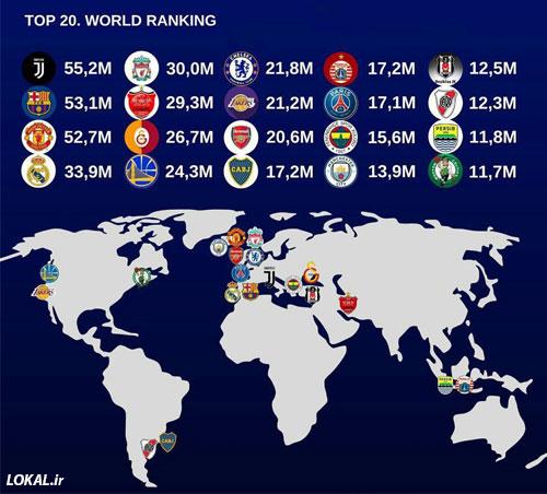 پرسپولیس ششمین تیم پرطرفدار جهان در سایت لوکال